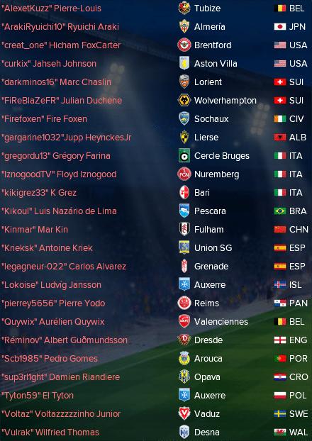 Liste joueurs
